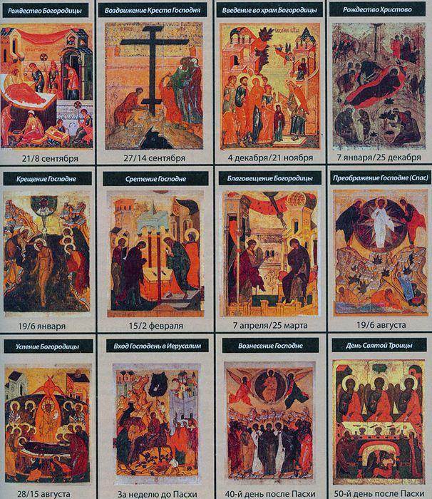 12 икон