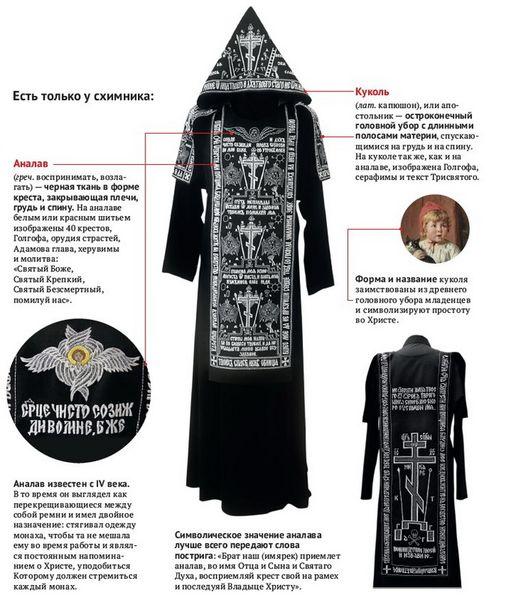 Одежда схимника